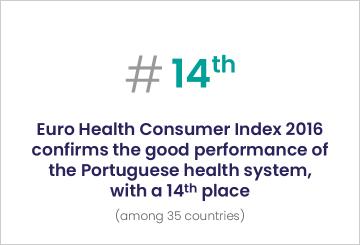 14-euro health consumer index