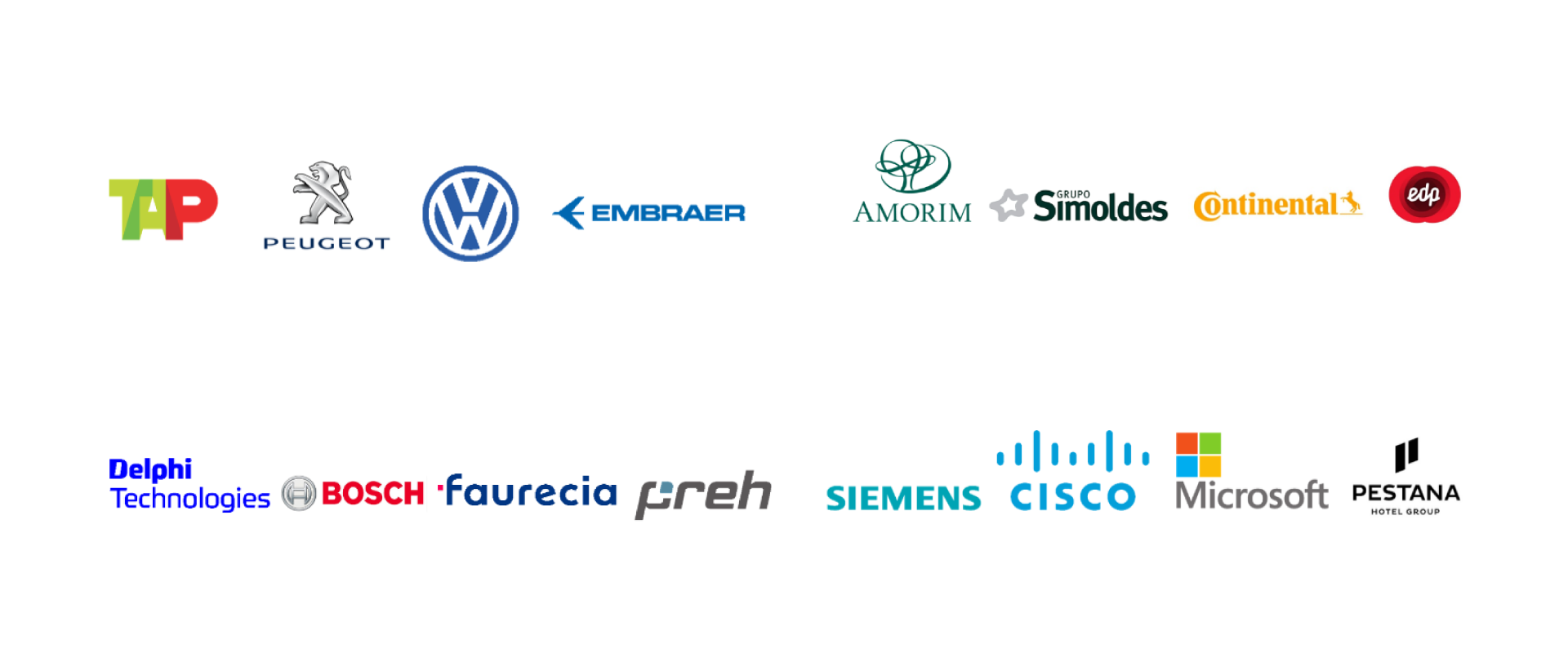 best companies of industry sector in portugal